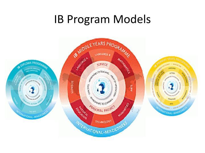 IB Program Models