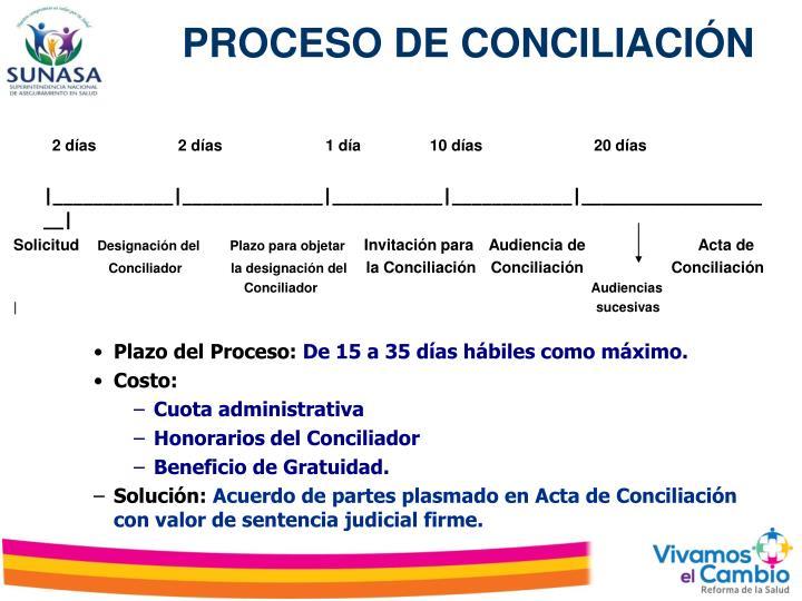 PROCESO DE CONCILIACIÓN