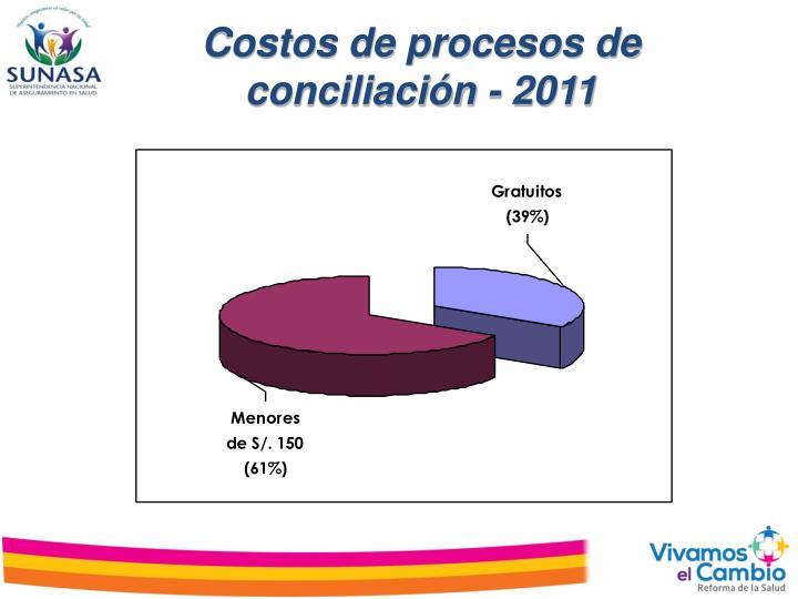 Costos de procesos de conciliación - 2011