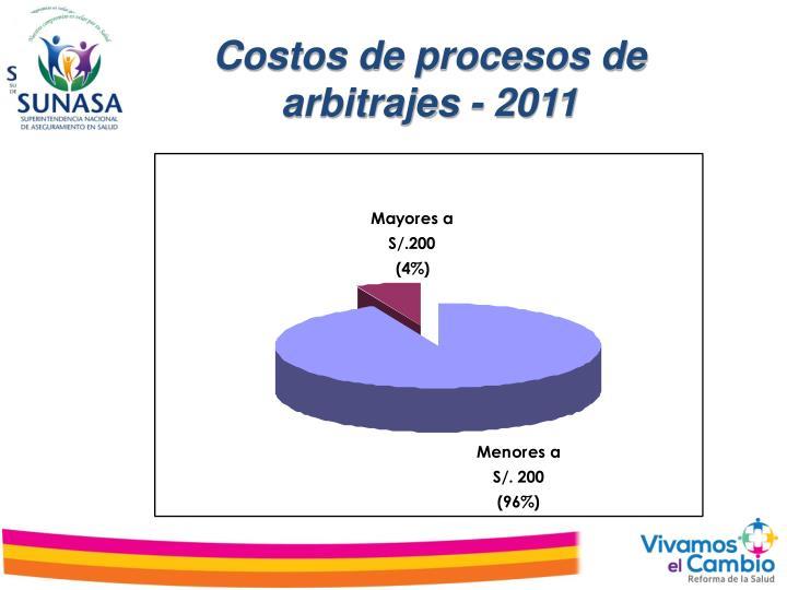 Costos de procesos de arbitrajes - 2011