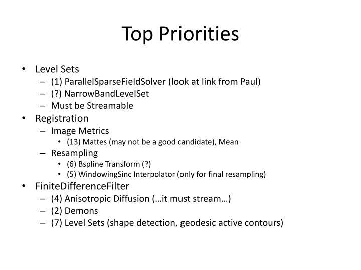 Top priorities