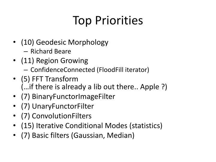 Top priorities1