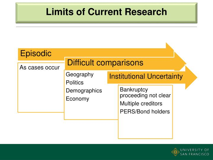 Limits of Current Research