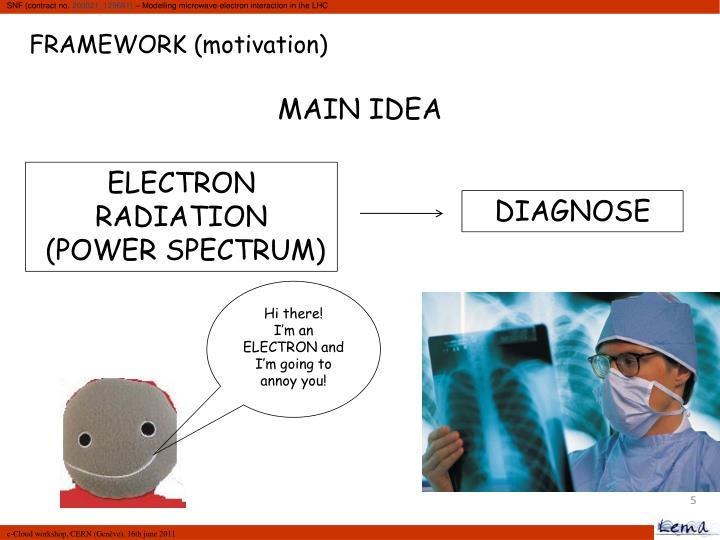 FRAMEWORK (motivation)