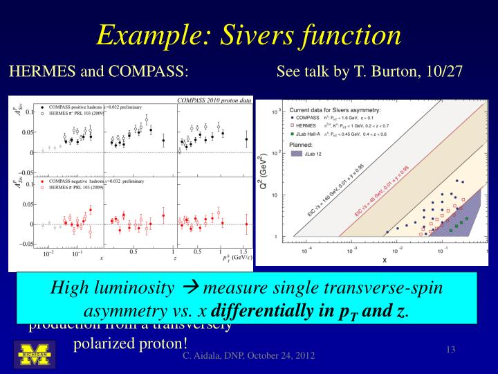 Example: Sivers function