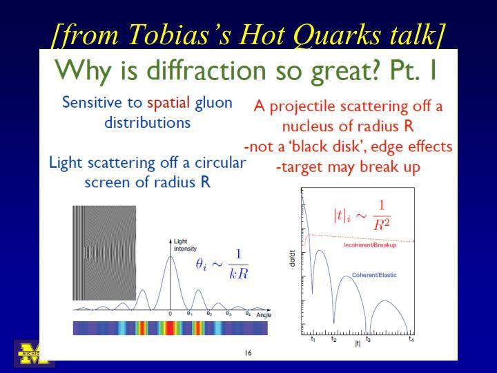 [from Tobias's Hot Quarks talk]