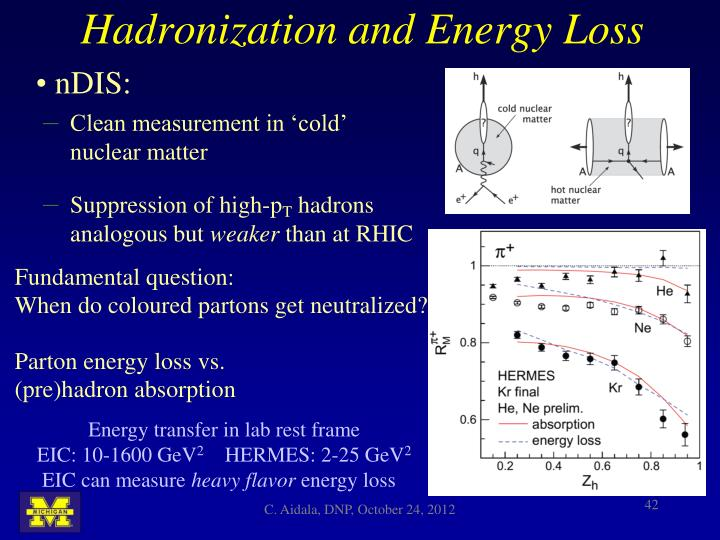 Hadronization and Energy Loss