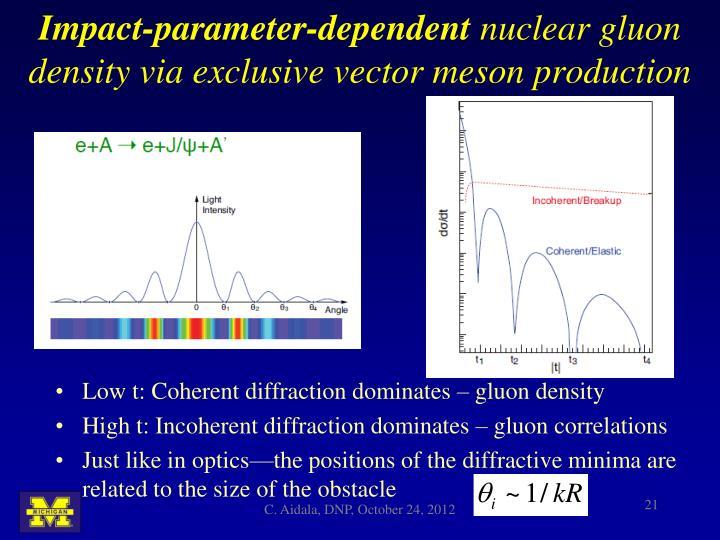 Impact-parameter-dependent