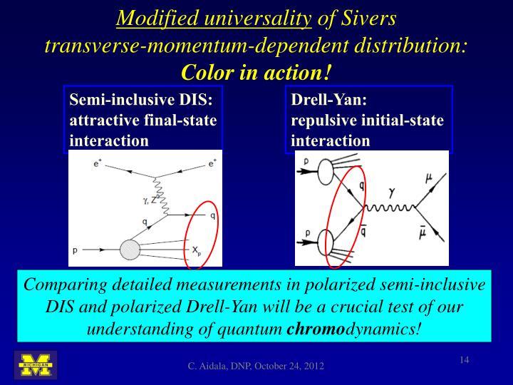 Modified universality