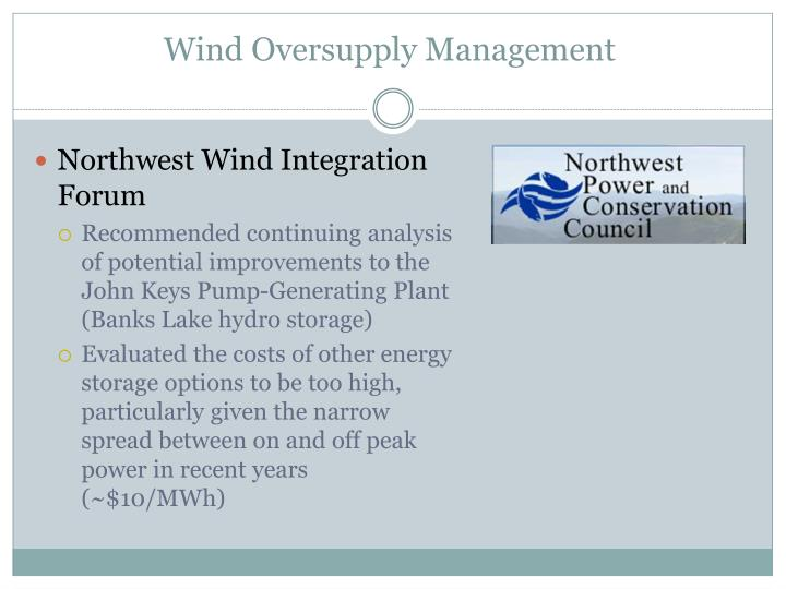 Wind Oversupply Management