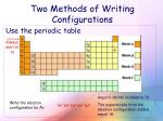 two methods of writing configurations1