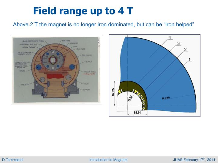 Field range up to 4 T