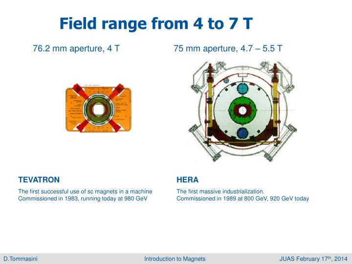 Field range from 4 to 7 T