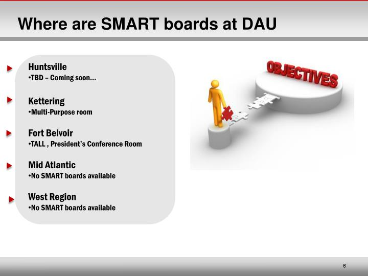 Where are SMART boards at DAU