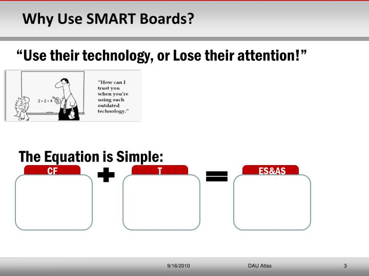 Why use smart boards