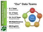 our data teams