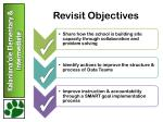 revisit objectives