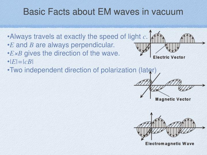 Basic Facts about EM waves in vacuum