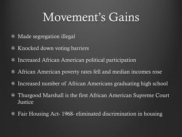 Movement's Gains