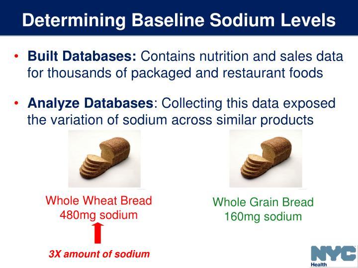 Determining Baseline Sodium Levels