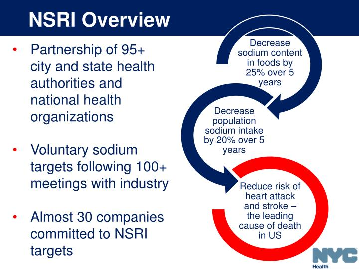 NSRI Overview