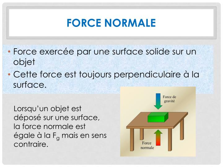 Force normale
