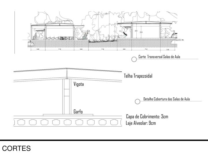 Corte  Transversal Salas de Aula