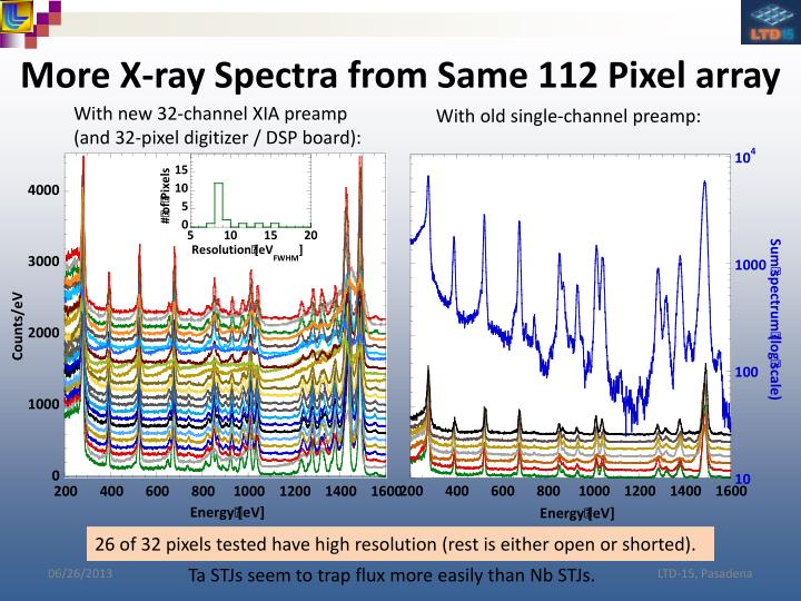 More X-ray Spectra from Same 112 Pixel array