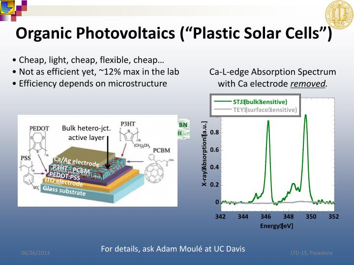 """Organic Photovoltaics (""""Plastic Solar Cells"""")"""