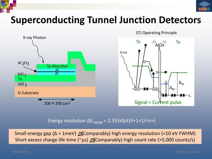 Superconducting tunnel junction detectors