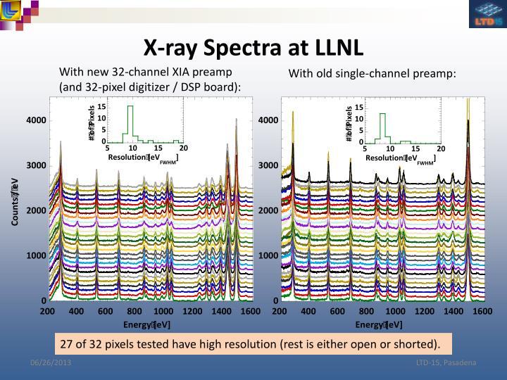 X-ray Spectra at LLNL