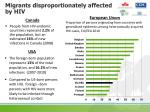 migrants disproportionately affected by hiv