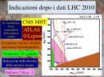 indicazioni dopo i dati lhc 2010