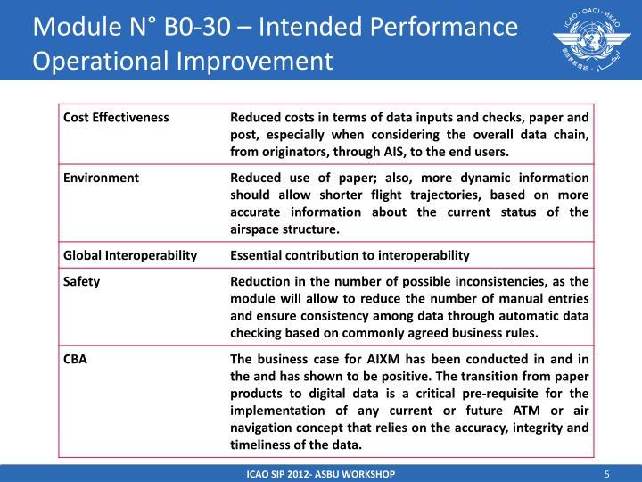 Module N° B0-30 – Intended Performance Operational Improvement