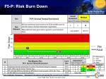 f5 p risk burn down