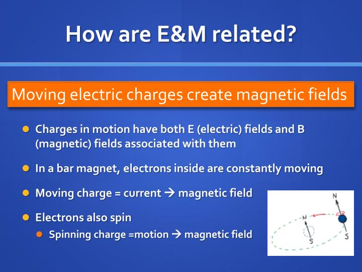How are E&M related?