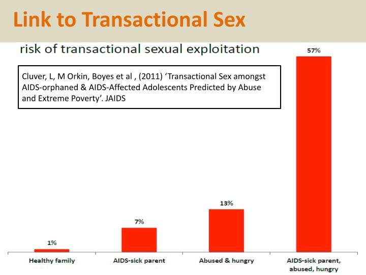 Link to Transactional Sex