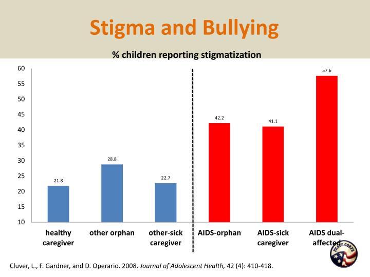 Stigma and Bullying