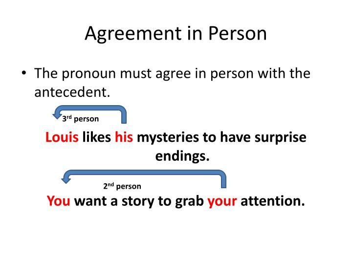 Agreement in Person