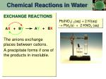 chemical reactions in water