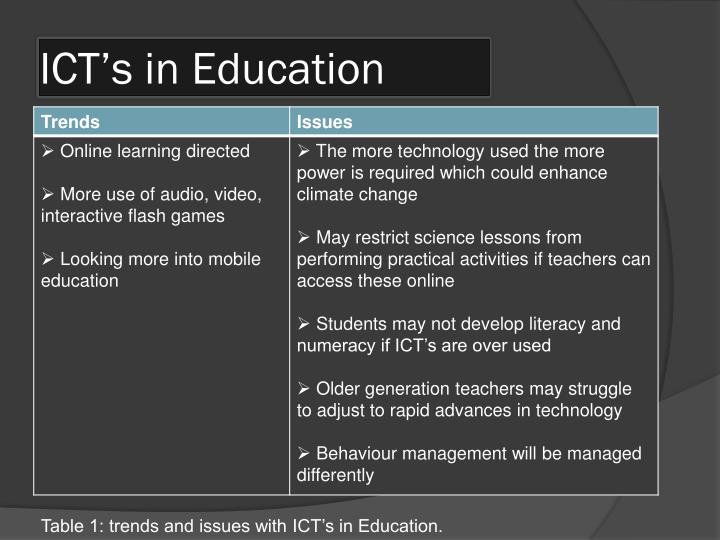 ICT's in Education
