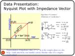 data presentation nyquist plot with impedance vector3