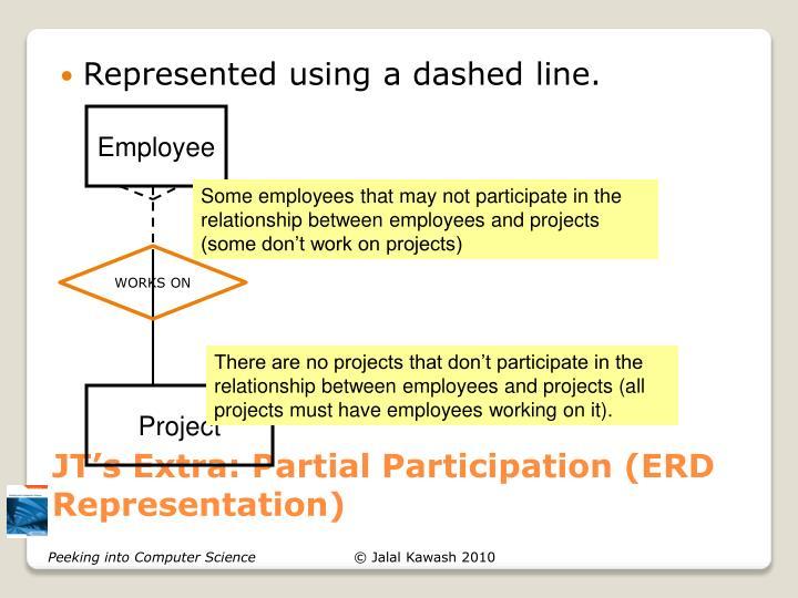 JT's Extra: Partial Participation (ERD Representation)