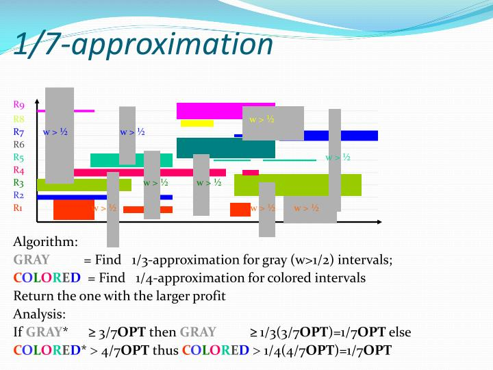 1/7-approximation