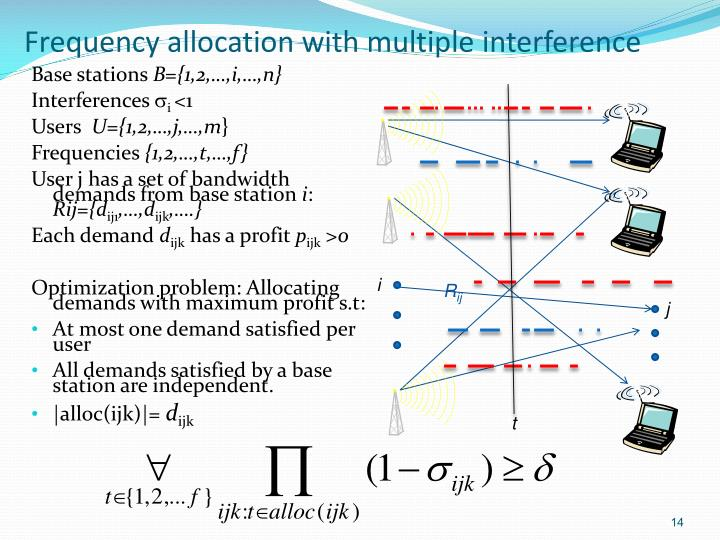 Frequency allocation with multiple interference