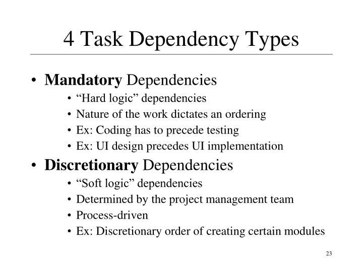 4 Task Dependency Types