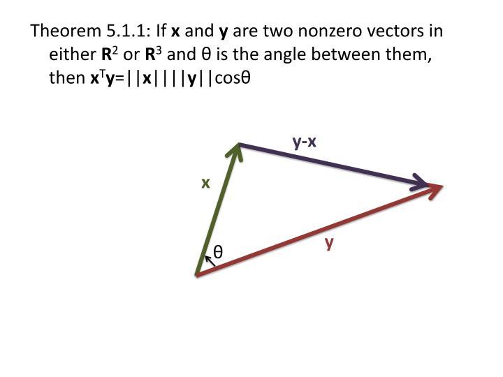 Theorem 5.1.1: If