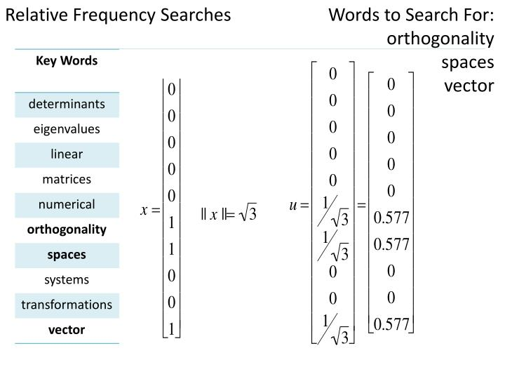 Relative Frequency Searches