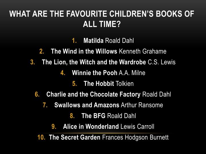 What are the favourite children's books of all time?