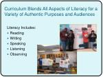curriculum blends all aspects of literacy for a variety of authentic purposes and audiences